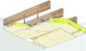 Plafond Placostil® sur fourrures Stil® F 530 - Charpente bois ou métallique - 2x Placoplatre® BA13 - 1,2 m - R30