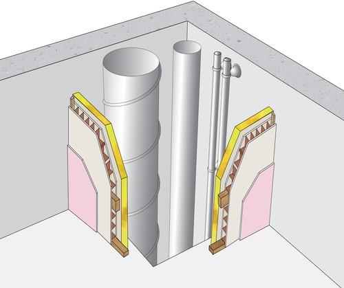 gaine technique placopan placopan 50 1 x placoflam. Black Bedroom Furniture Sets. Home Design Ideas