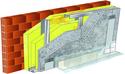 Doublage pour locaux très humides - support brique isolante 20cm - 2x Aquaroc® 13 - 3,8m