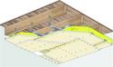 Plafond Placostil® sur fourrures Stil® F 530 - Plancher bois - 2x Placoplatre® BA13 - 1,2 m - REI30