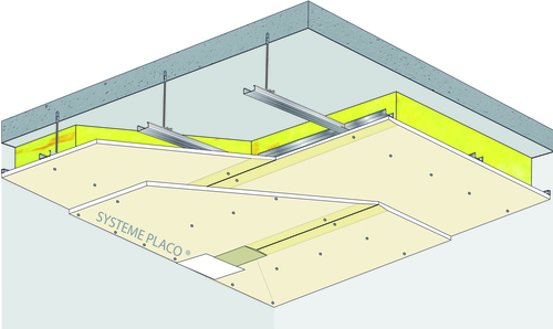 Plafond Placostil Sur Fourrures Stil F 530 Plancher