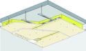 Plafond Placostil® sur fourrures Stil® F 530 - Plancher béton / poutrelles hourdis béton / Planchers mixtes non collaborants - 2x Placoplatre® BA13 - 1,2 m - REI60