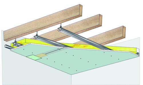 Plafond pour locaux très humides Glasroc® H Ocean 13 - Charpente bois ou métallique - 2,6 m