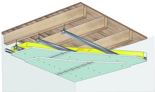 Plafond pour locaux très humides Glasroc® H Ocean 13 - Plancher bois - 1,2 m