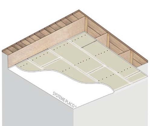 Plafond très longue portée Megastil® - Plancher bois - 2x Placoplatre® BA13 - Montants doubles - 9,95 m